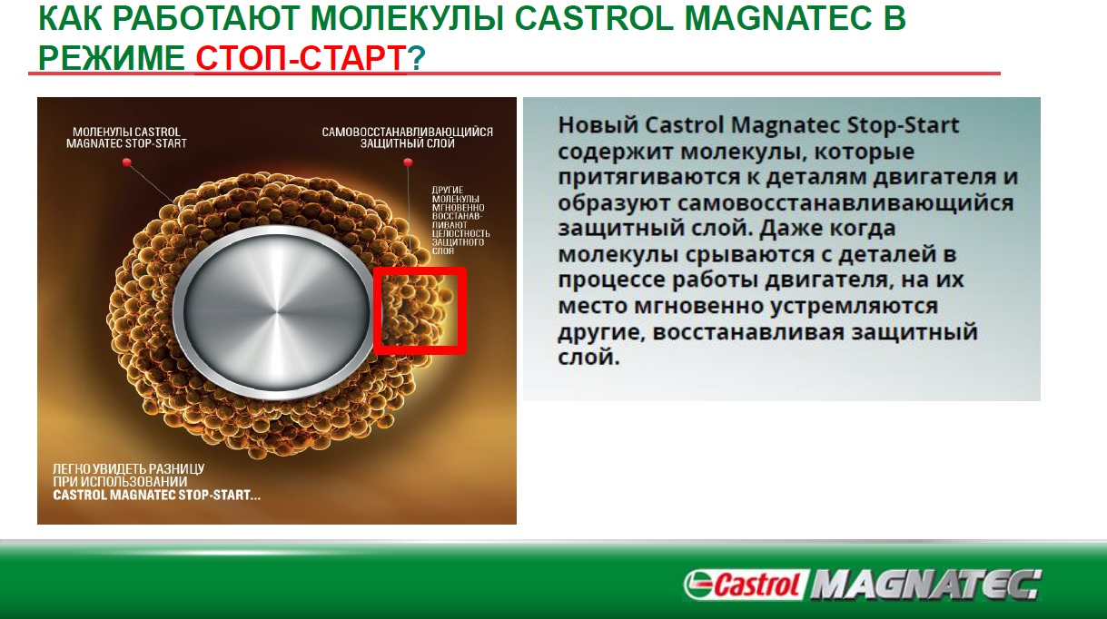 Castrol Magnatec Stop Start 5w 30 C3 Acea Api Sn Cf Bmw Longlife 04 Dexos2 Mb Approval 22931 Vw 502 00 505